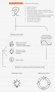 Lovato_guida_efficienza_elementi