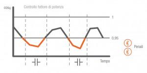 sintesi3
