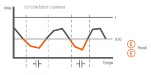 sintesi3_ss