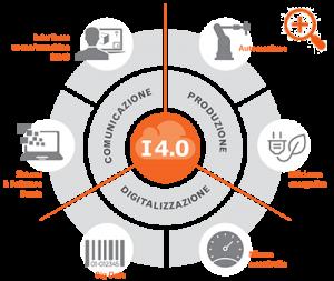 Infografica_industria4s