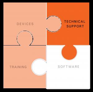 technical support_EN