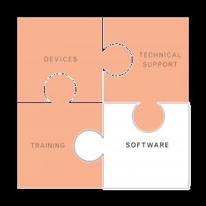 software_EN